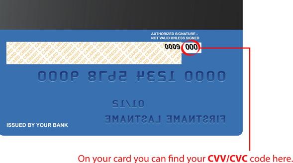 Коды на банковской карте