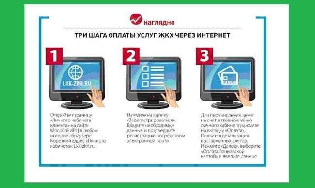 Инструкция по оплате ЖКУ