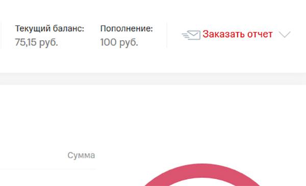 Кнопка Заказать отчёт
