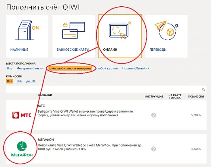 Пополняем QIWI-кошелек средствами со счета Мегафон